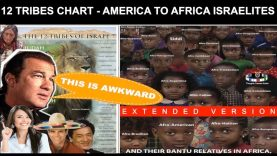 12 TRIBES CHART AMERICAS | ORIGINS | AFRICAN ISRAELITES [EXTENDED